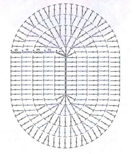 12. Você pode adaptar o gráfico para deixá-lo mais longo. Fonte: Pinterest