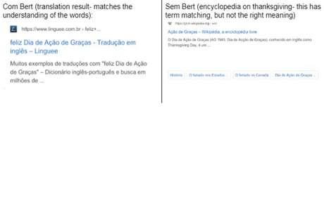 """Exemplo de resultados com e sem Bert; a busca foi """"feliz dia de ação de graça em inglês"""""""