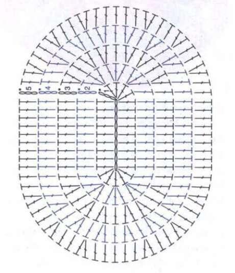 13. Gráfico de tapete de crochê para cozinha com pontos altos. Foto de Pinterest