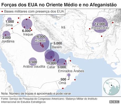 gráfico sobre a presença americana no Oriente Médio