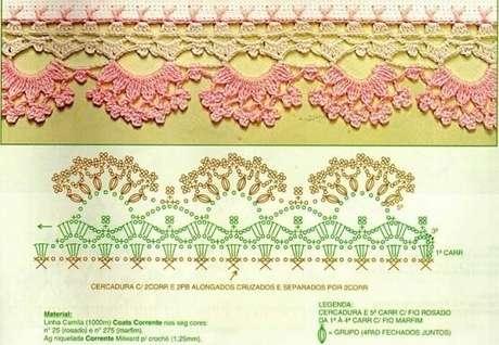 16. Gráfico de bico de crochê com duas cores. Foto de Pinterest