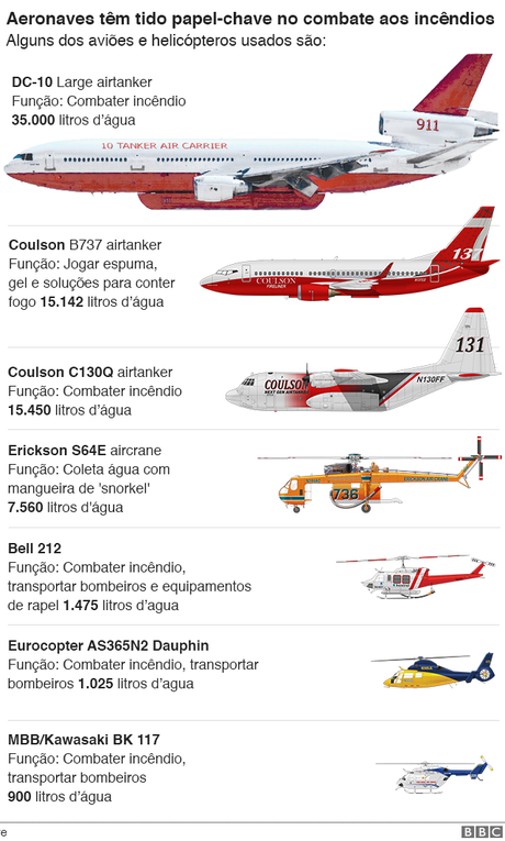 aeronaves usadas