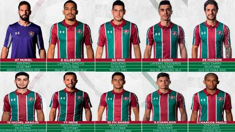 Fluminense divulgou a numeração da temporada 2020 (Foto: Reprodução)