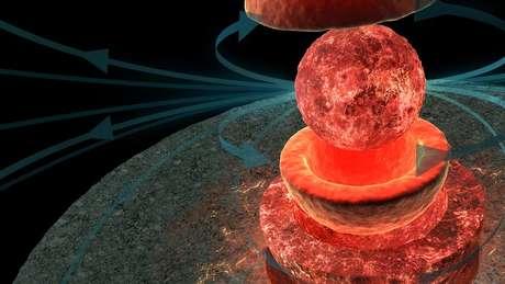 Quando a Lua era 'jovem', a gravidade da Terra agitava seu núcleo o que gerava seu campo magnético