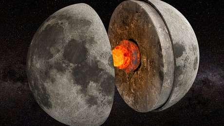 Há bilhões de anos, o núcleo da Lua funcionava como um dínamo que gerava um campo magnético.