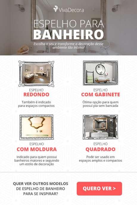 Infográfico – Espelho para banheiro
