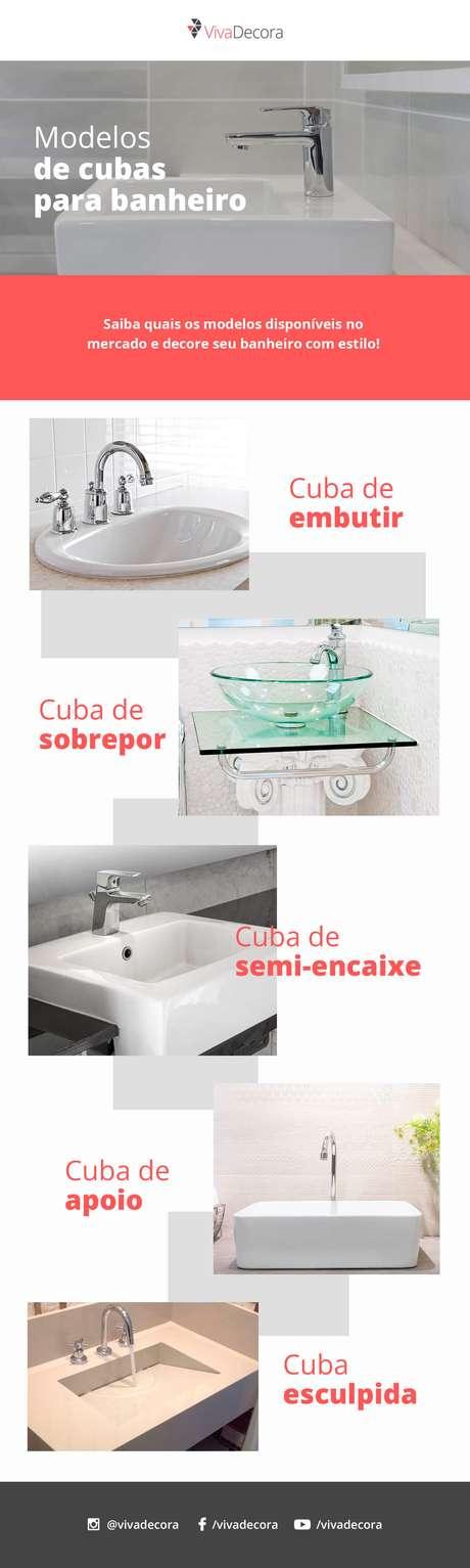 Infográfico – Cuba para Banheiro