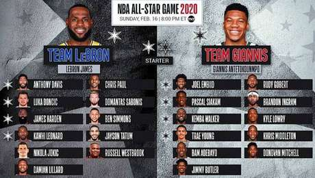 Equipes do All-Star Game