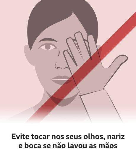 Texto diz: Evite tocar nos seus olhos, nariz e boca se não lavou as mãos