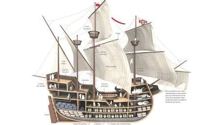 Ilustração da nau de Fernando Gonda