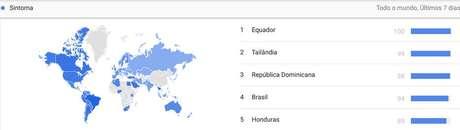 'Como está o coronavírus no Brasil?' foi a pergunta campeã no Google Trends na última semana.