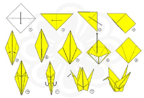 4. Passo a passo de como fazer o origami fácil de pássaro – Foto: Via Pinterest