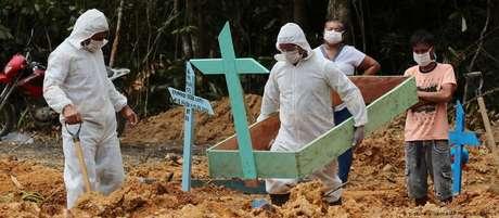 Cemitério em Manaus: Brasil é o sexto país do mundo com mais mortes por covid-19