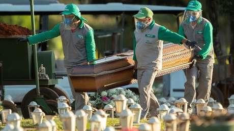 Número de mortes no Brasil ultrapassou a marca de 20 mil