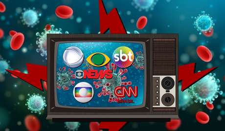 Há mais de dois meses o telejornalismo está dominado por manchetes sobre a pandemia de covid-19