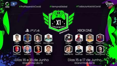 Torneio contará com grandes nome do cenário do futebol virtal, como Wendell Lira (Foto: Divulgação)