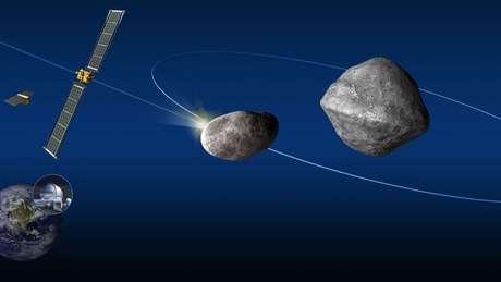 Quando a nave se chocar com o Dimorphos, telescópios poderão registrar o momento
