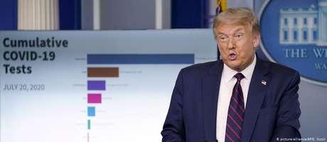 Coletiva contou apenas com a presença de Trump, especialistas não participaram da entrevista