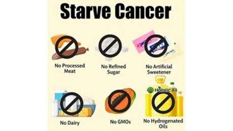 Outro meme sem qualquer comprovação científica recomenda 'matar o câncer de fome'
