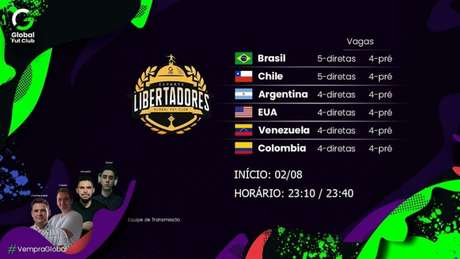 Libertadores virtual tem início neste domingo com equipes de seis país da América (Foto: Divulgação)