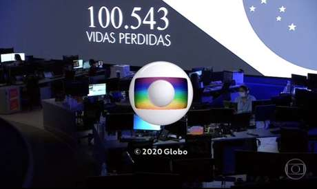 Logo na abertura e também no encerramento, o principal telejornal da Globo destacou o alarmante número de brasileiros mortos pela covid-19 desde março