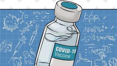 Interrupções são comuns em grandes ensaios clínicos no desenvolvimentos de vacina