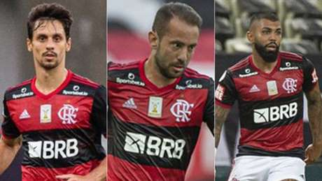 Do 'alto nível' de Rodrigo Caio ao desempenho técnico ser desfavorável a Gabigol (Alexandre Vidal/Flamengo)