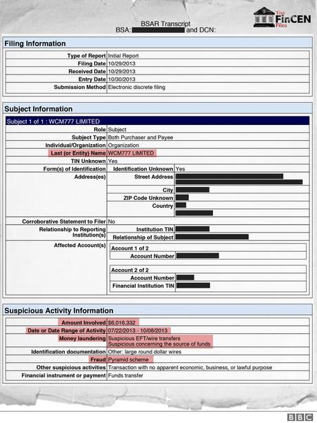 Documento em inglês mostra o que são as SARs (suspicious account activity, ou relatório de atividades suspeitas), arquivos que vazaram para jornalistas