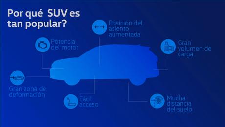 Volkswagen mostra as razões de sucesso dos SUVs no mercado mundial de carros.