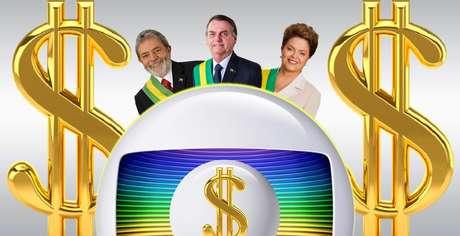 Globo perdeu 60% de participação na verba publicitária do governo federal na comparação entre os governos de Lula e Dilma com a gestão de Bolsonaro