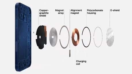 MagSafe no iPhone 12 - Imagem: Apple