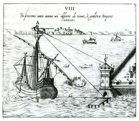 Os quadrantes começaram a ser usados na navegação marítima no século 15