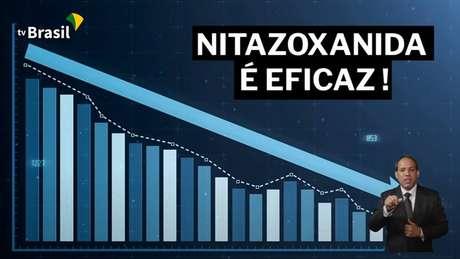 Gráfico usado no material promocionalnão tem base em dados reais