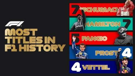 Os sete maiores campeões mundiais: 16 desses títulos aconteceram nos últimos 21 anos.