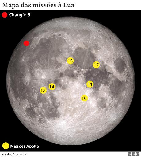 gráfico sobre lugares da lua com pousos de missões espaciais