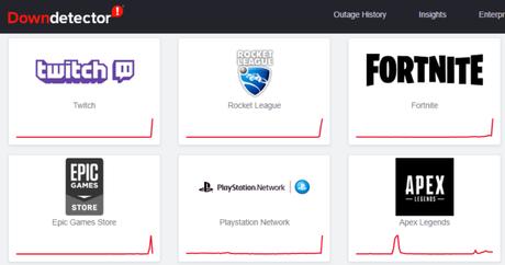 Fortnite, Rocket League, Epic Games Store e Twitch ficam fora do ar (Imagem: Reprodução/DownDetector)