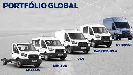Portfólio global do Ford Transit.