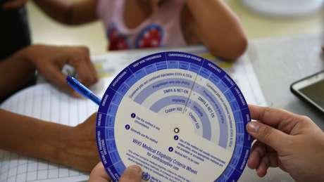 O uso de contraceptivos ainda é tabu em algumas partes das Filipinas, país sobre grande influência da Igreja Católica