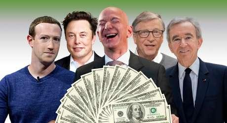 Mark Zuckerberg, Elon Musk, Jeff Bezos, Bill Gates e Bernard Arnault: rendimentos bilionários em período dramático da economia global por conta da pandemia