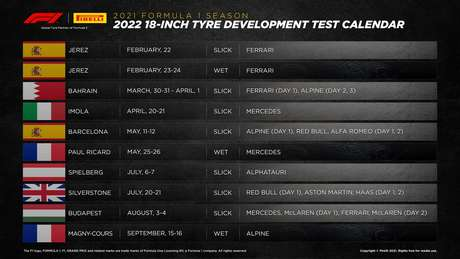 A Pirelli determinou o calendário de testes para 2021