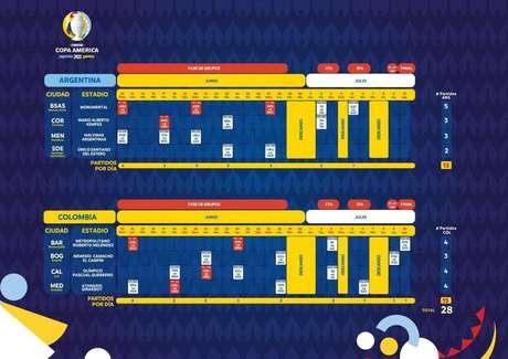 O calendário da Copa América de 2021, que será disputada em dois países (Foto: Reprodução)