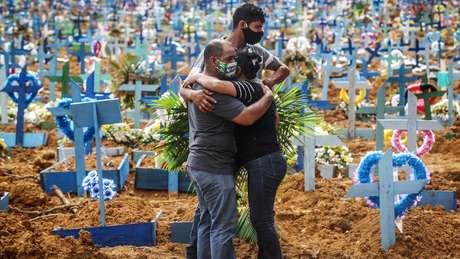 O Brasil está em primeiro lugar dos países com mortes diárias por covid