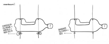 5. Como fazer horta vertical com garrafa pet. Fonte Marcelo Rosenbaum