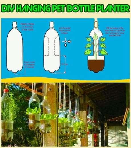 4. Passo a passo de como fazer horta suspensa com garrafa pet. Fonte: Pinterest