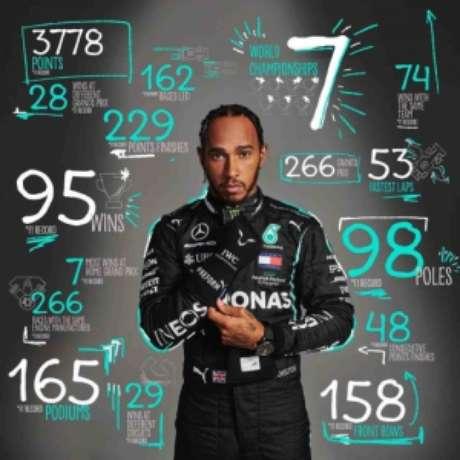 Lewis Hamilton chega como favorito na F1 em 2021 (Divulgação/Instagram Mercedes AMG)