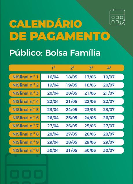 Calendário de pagamento do auxílio emergencial para quem recebe o Bolsa Família