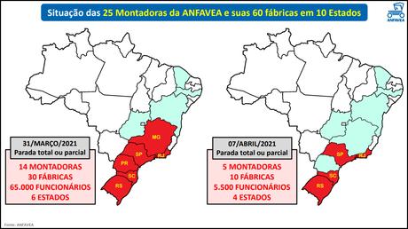 Panorama das montadoras no Brasil: paralisação afetou seis estados.
