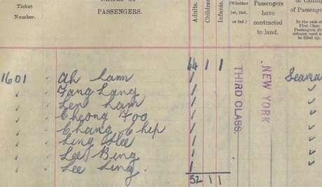 Um único bilhete lista os nomes dos oito passageiros chineses do Titanic - seis deles sobreviveram