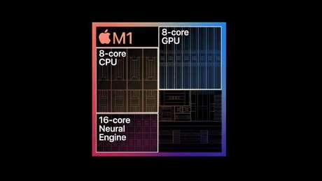 Processador M1