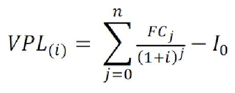 Fórmula da VPL